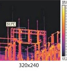 Разрешение детектора 320x240px